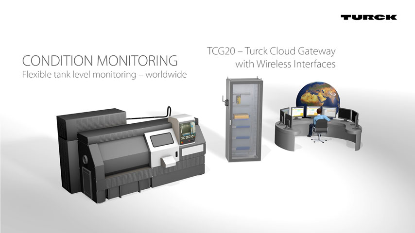 Turck Cloud Solutions – Worldwide Access to your Machine Data